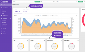 Dashboard Epinium Analytics