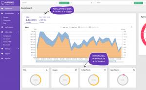 Dashboard Epinium Analytics
