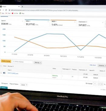optimize time on amazon advertising